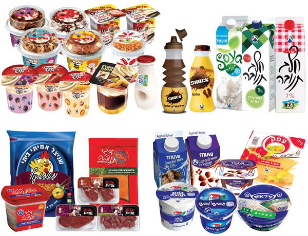 المنتجات الإسرائيلية