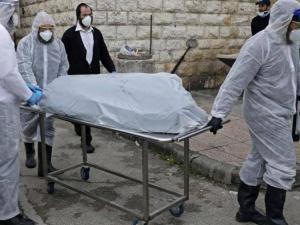 """""""كورونا"""" يغير طقوس الدفن عند اليهود والمسلمين"""