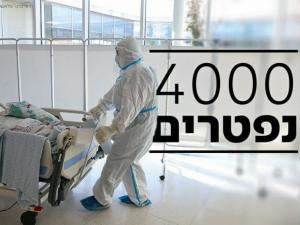 الصحة الإسرائيلية: أكثر من 4000 حالة وفاة بالكورونا
