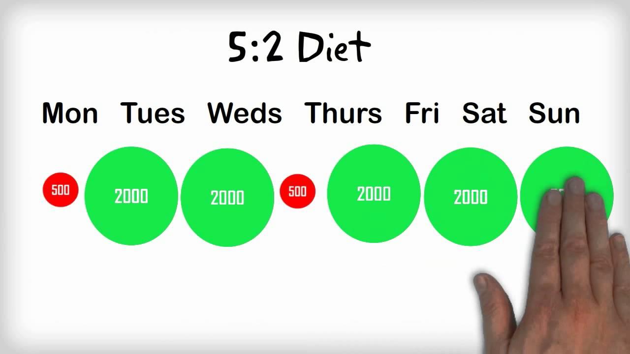 """حمية """"5:2"""" لفقدان الوزن في وقت قياسي.. طبّقها!"""