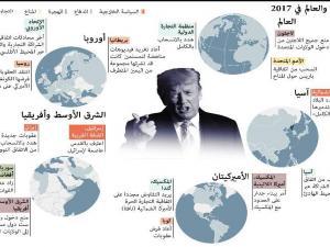 ترامب والعالم في 2017